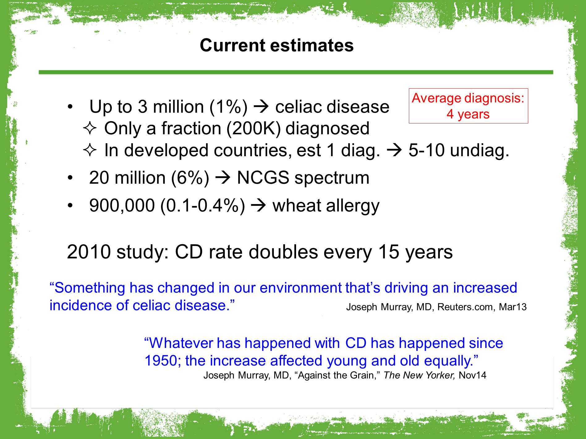 recent articles or blog posts with celiac disease